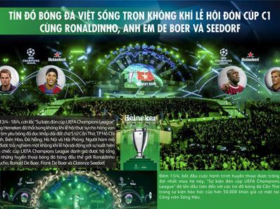 Tín đồ bóng đá Việt sống trọn không khí lễ hội đón cúp C1